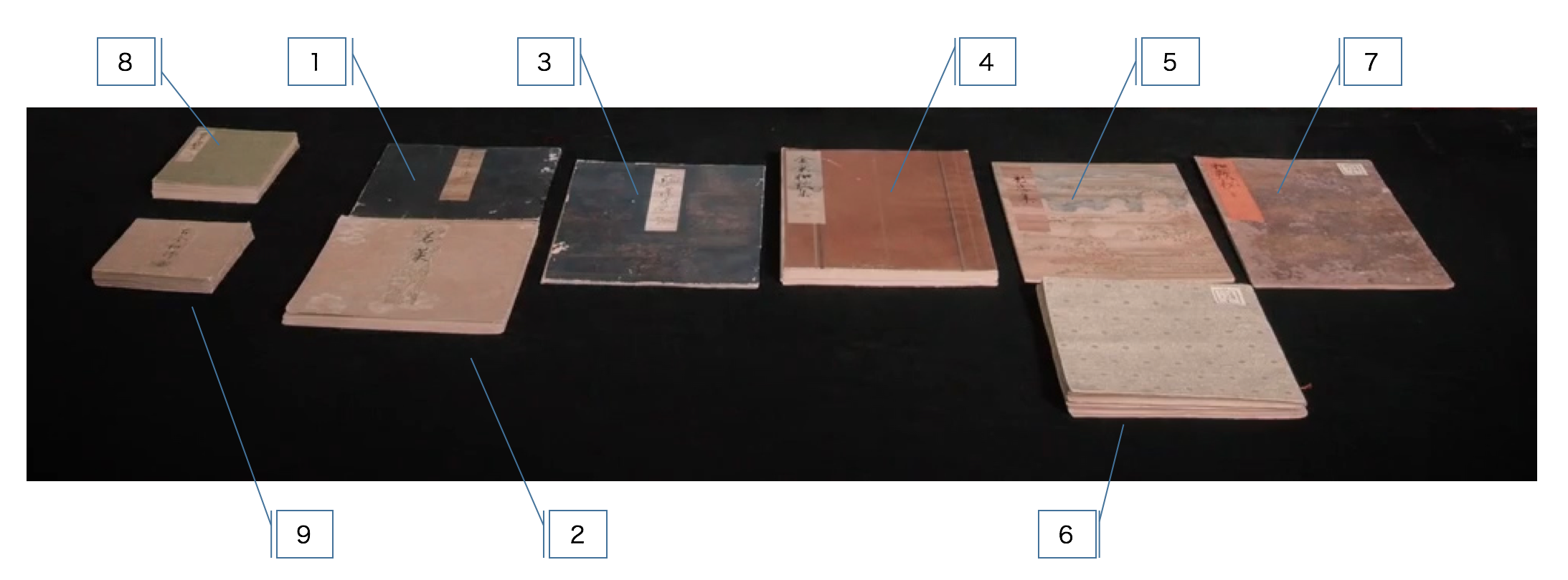 books in the video