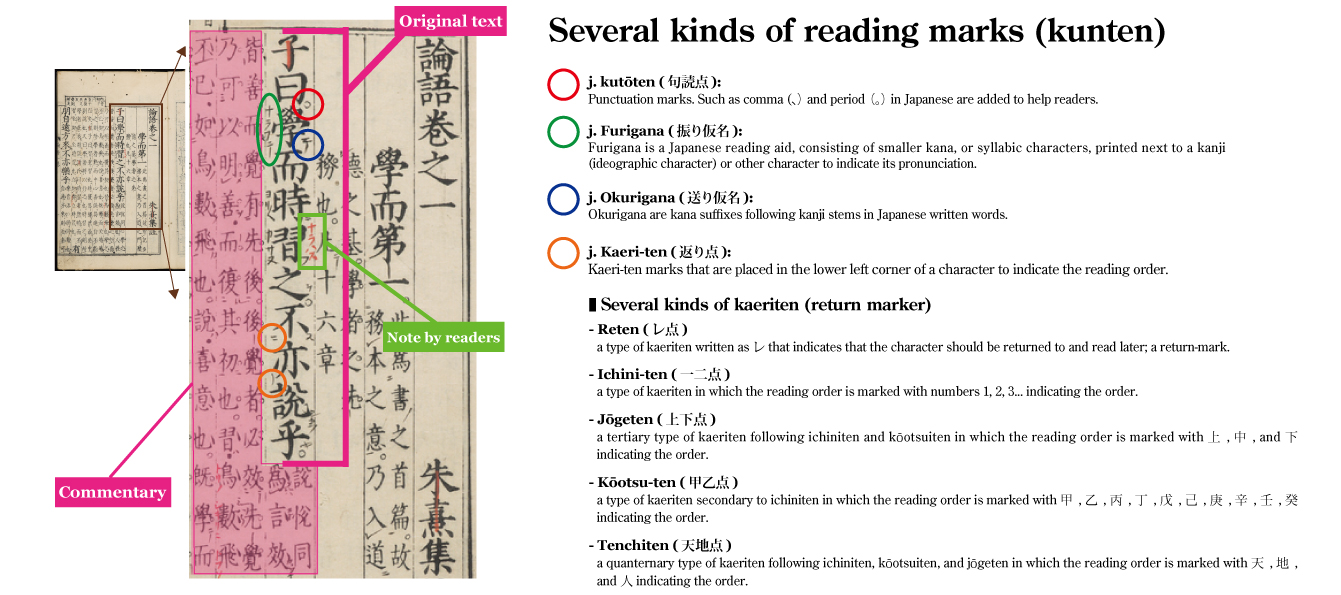 What are reading marks (_kunten_)?